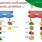 2 ευεργετικοί συνδυασμοί βιταμινών, κοκκαλα αναιμια